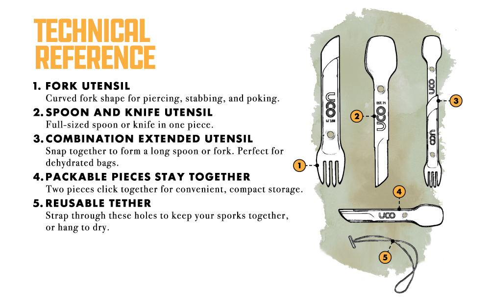 UCO Ware Switch Spork Specifications