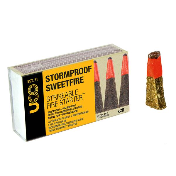 MT-SM-SFP_Sweetfire_stormproof_box.jpg